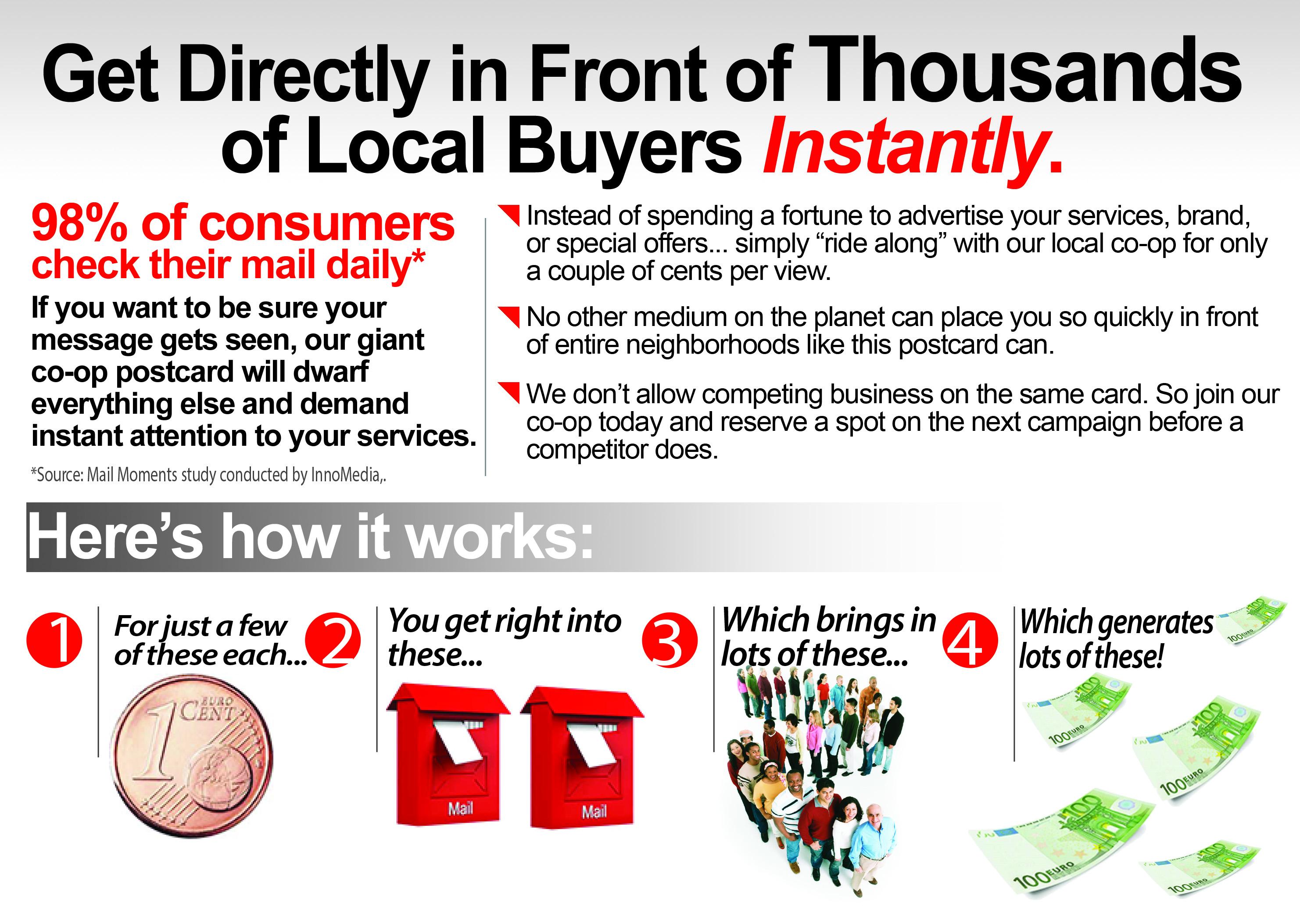 TWApp Deals Infographic